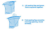 SealLine double closure dry bag